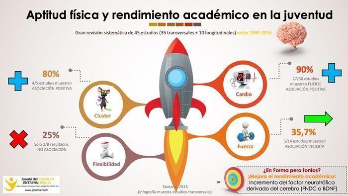 Deporte-Estudios-Josemi-Entrenador-Personal-Madrid