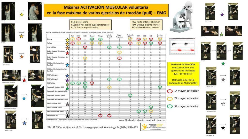 Pull-activación-muscular-Josemi-Entrenador-Personal-Madrid