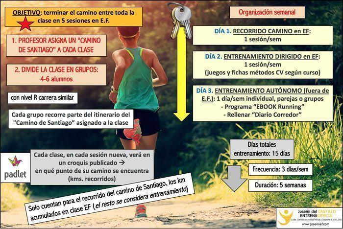 Ejercicio-Educación-Fisica-Josemi-Entrenador-Personal-Madrid